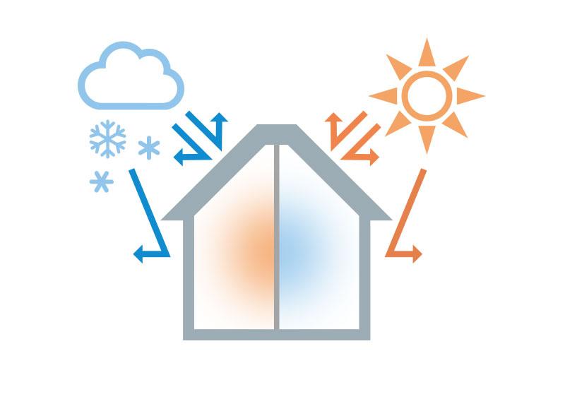 断熱性能 断熱材:断熱性能とは?