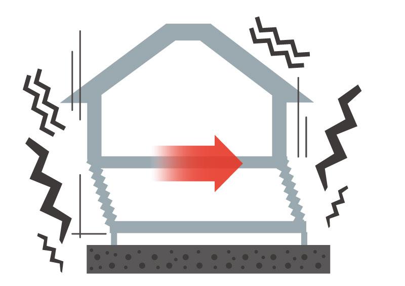 地震から身を守る住宅:家が倒壊するステップ01
