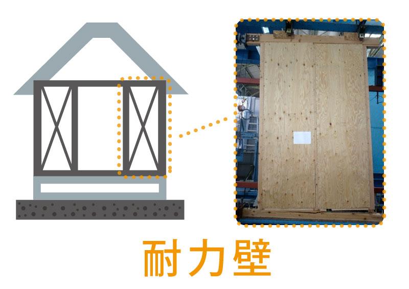 風水害 住宅 :耐力壁  風水害 住宅
